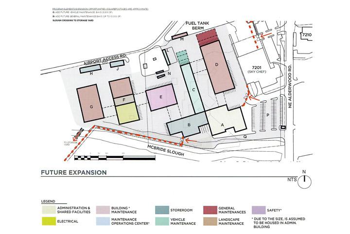 PDX Maintenance Campus Master Plan